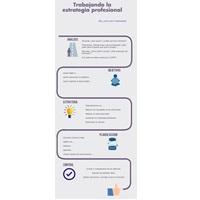 emplehabilidad-empleabilidad-empleo-desarrollo profesional-infografia-plan de marketing