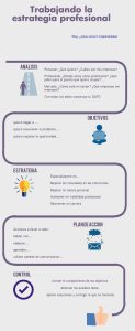 Infografia-empleabilidad-empleabilidad-plan de marketing profesional