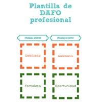 emplehabilidad-empleabilidad-desarrollo-infografia-dafo profesional