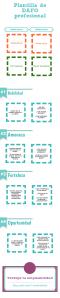 Infografia-emplehabilidad-empleabilidad-dafo profesional