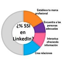 6 datos valiosos que debes conocer de ti en LinkedIn