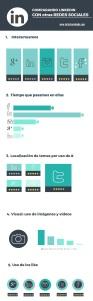 empleabilidad-empleo-infografia-linkedin-redes sociales-facebook-instagram-twitter-pinterest-google
