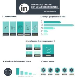 empleabilidad-empleo-linkedin-aburre-redes sociales-facebook-instagram-twitter-pinterest-google