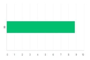 empleabilidad-empleo-encuesta-temas-blog-victoriaredondo-p1