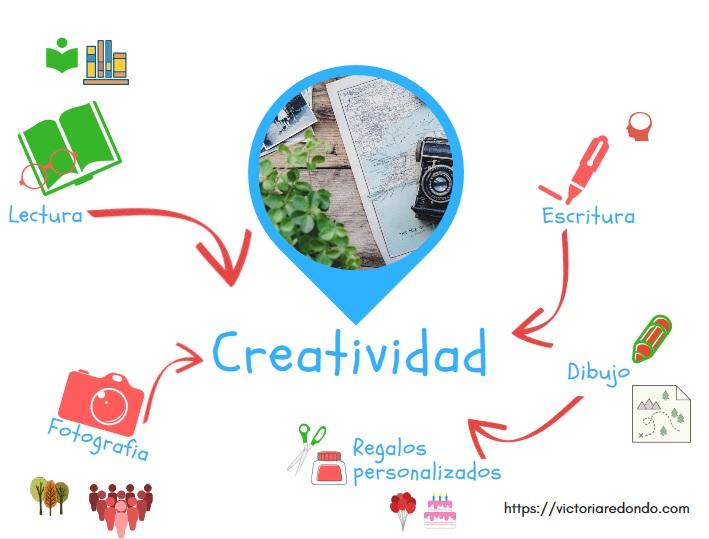 empleabilidad-empleo-aprendizaje-mapa-mental-autoconocimiento-crecer-desarrollo-infografia-2