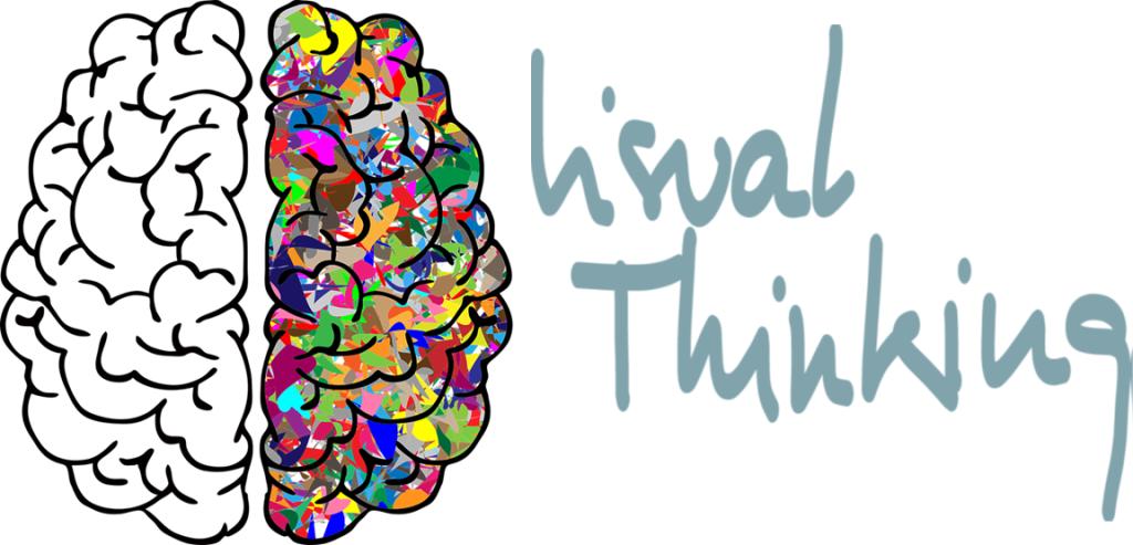 Visual Thinking, qué es y para qué sirve
