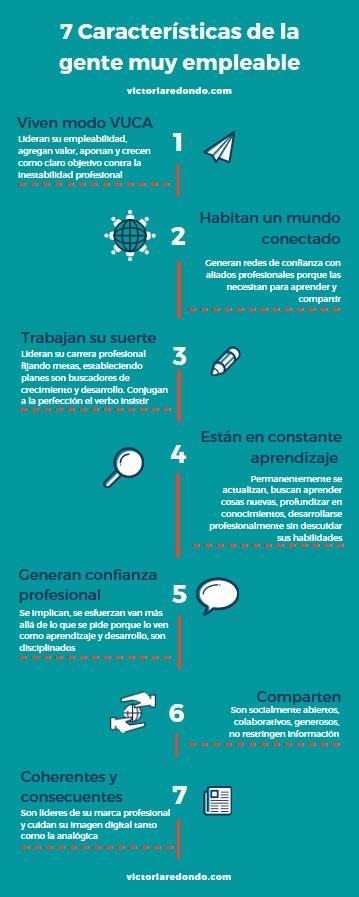Infografía 7 características de la gente muy empleable