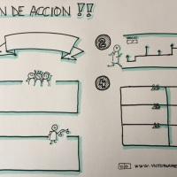 Qué es un plan de acción y cómo se elabora